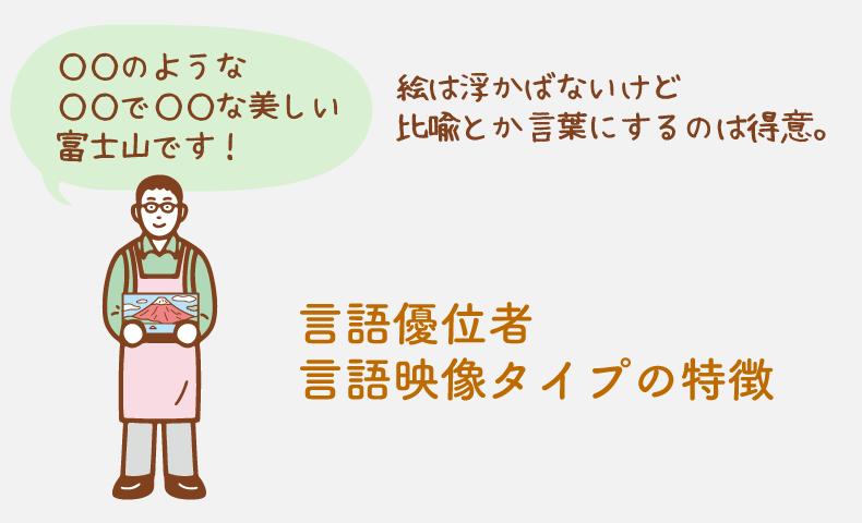 絵を言葉で説明する言語優位者