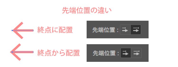 イラストレーターの矢印の先端比較図