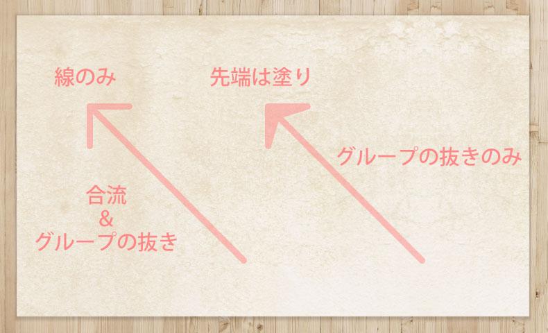 イラストレーターの半透明矢印の正しい設定