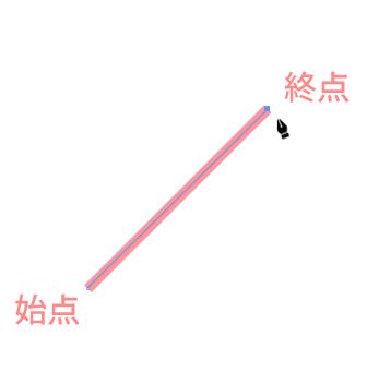 Illustratorのペンツールで線を引く