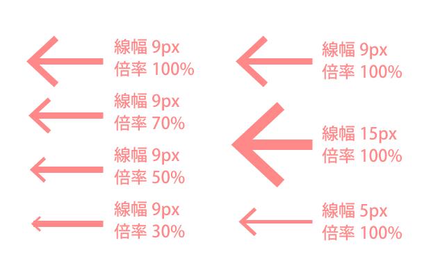 イラストレーターの矢印の線幅と倍率の一覧図