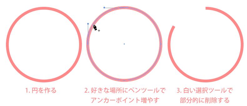 イラレの曲線から矢印に作る最初の手順