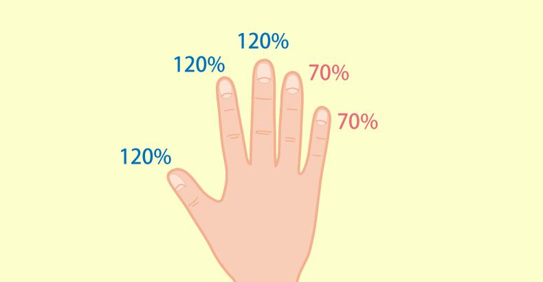 指と脳地図のイラスト