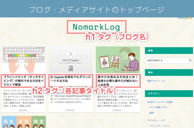 ブログのトップページのh1とh2タグの場所
