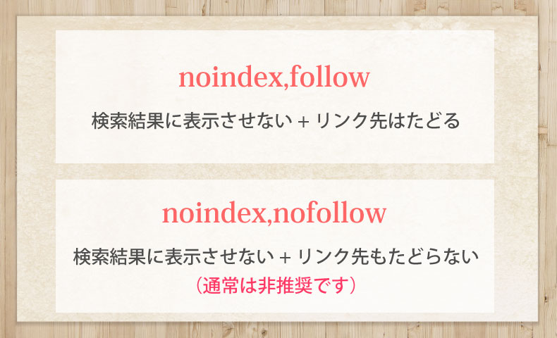 noindexとnofollowの説明