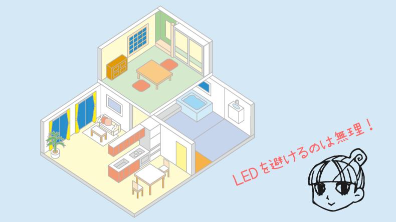 住宅環境とLED