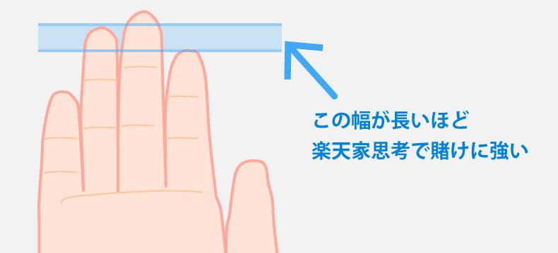 楽天家思考の指