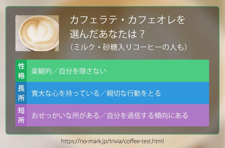 カフェラテ・カフェオレを選んだあなたは?(ミルク・砂糖入りコーヒーの人も)