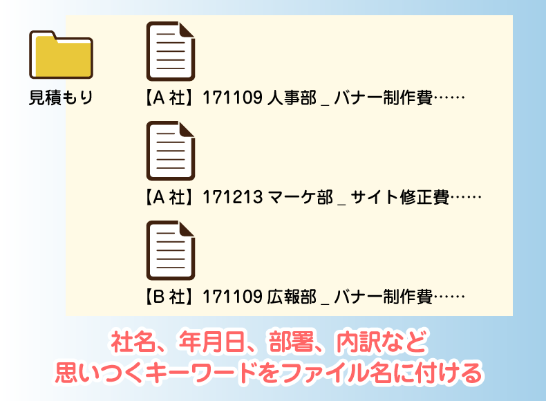 ファイル名の付け方のイメージ