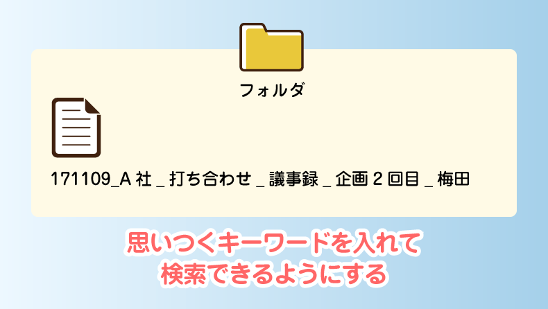 ファイル名の付けかたの例