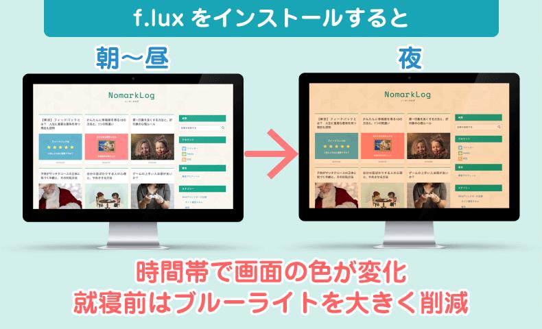 fluxの画面イメージ